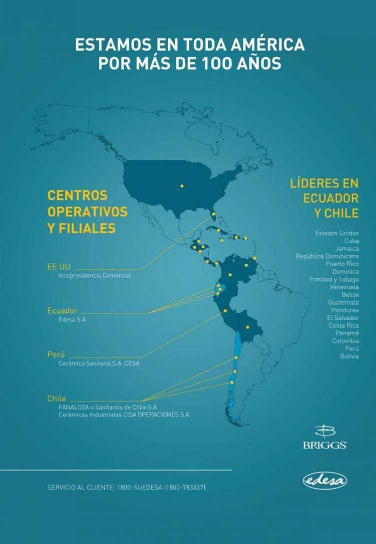 Centros operativos américa